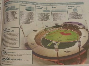 scg for MLB pic from paper